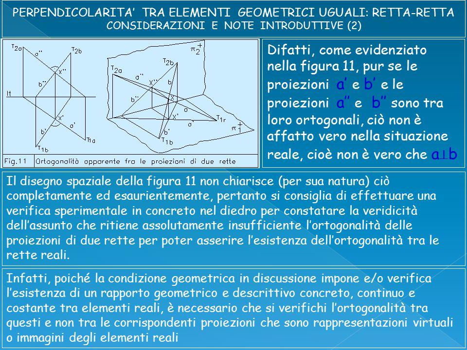 Difatti, come evidenziato nella figura 11, pur se le proiezioni a' e b' e le proiezioni a'' e b'' sono tra loro ortogonali, ciò non è affatto vero nella situazione reale, cioè non è vero che a  b Il disegno spaziale della figura 11 non chiarisce (per sua natura) ciò completamente ed esaurientemente, pertanto si consiglia di effettuare una verifica sperimentale in concreto nel diedro per constatare la veridicità dell'assunto che ritiene assolutamente insufficiente l'ortogonalità delle proiezioni di due rette per poter asserire l'esistenza dell'ortogonalità tra le rette reali.