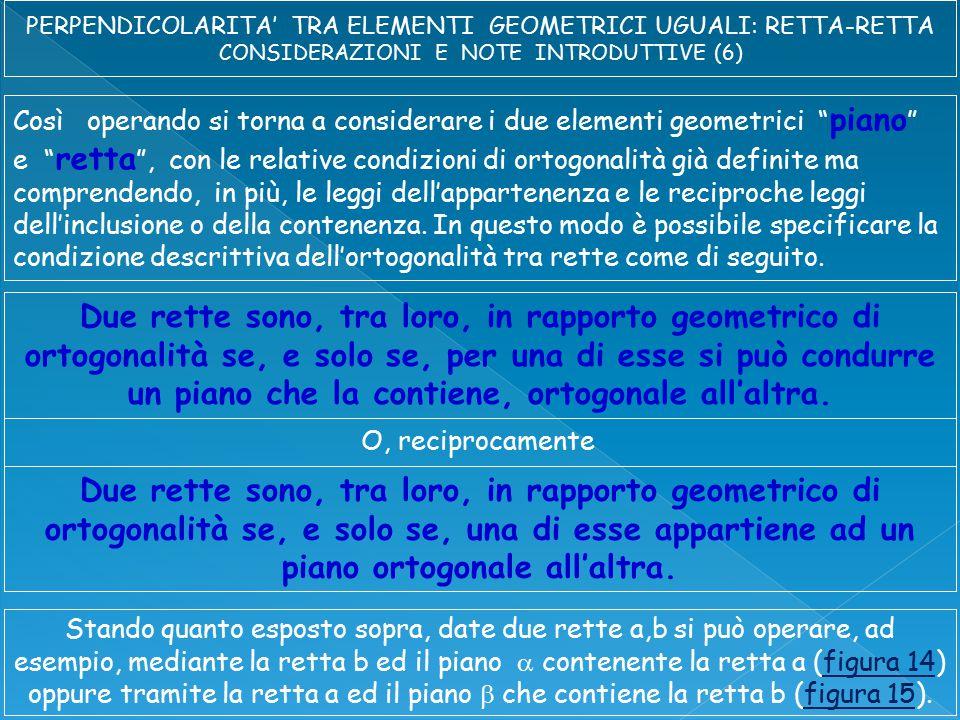 Acquisite le considerazioni introduttive, l'ortogonalità in discussione può essere verificata sviluppando le condizioni geometrico - descrittive espresse dalla seguente simbologia insiemistica.