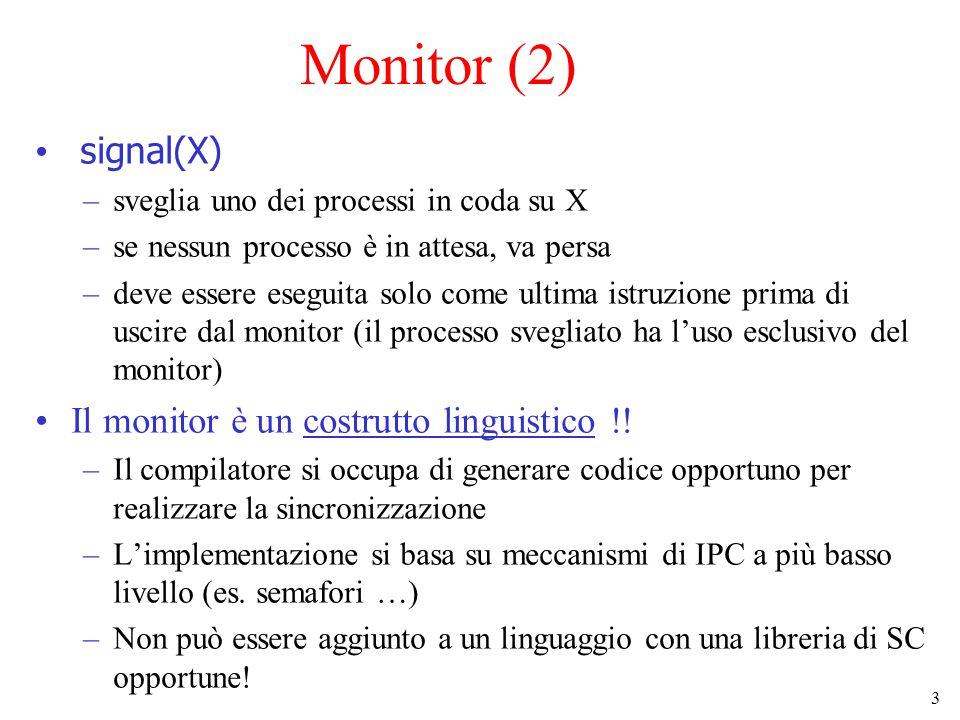 4 Monitor (3) Schema tipico di un monitor (CPascal-like)