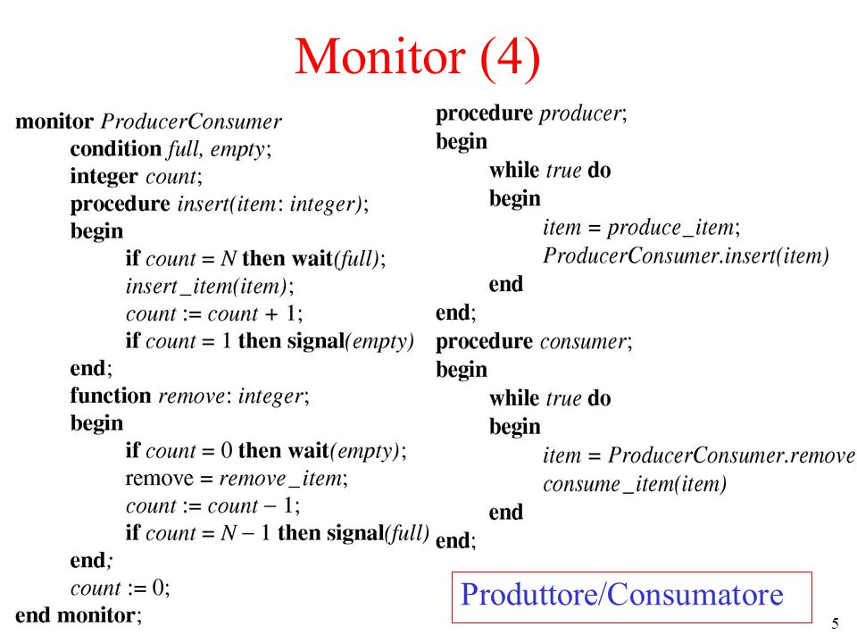 5 Monitor (4) Produttore/Consumatore