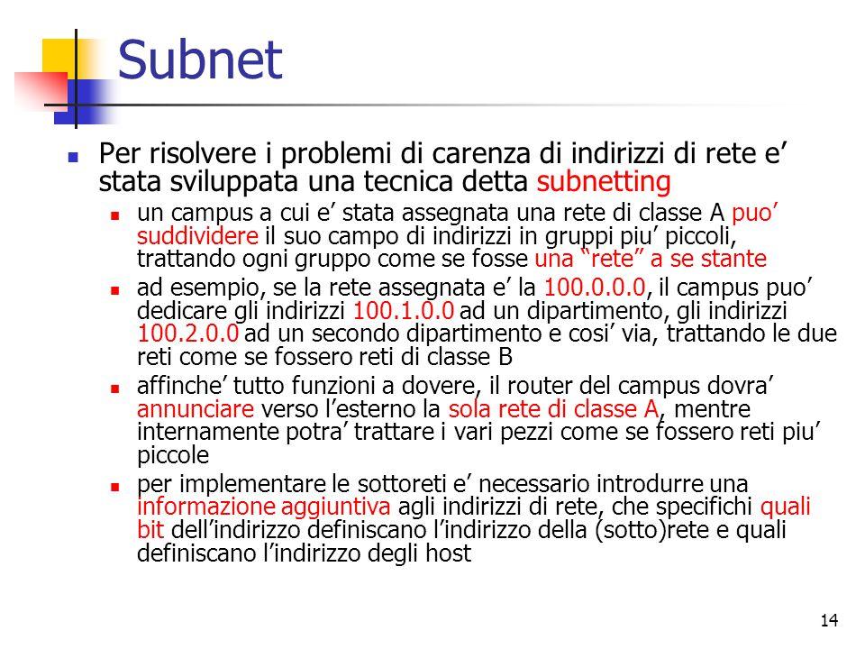 14 Subnet Per risolvere i problemi di carenza di indirizzi di rete e' stata sviluppata una tecnica detta subnetting un campus a cui e' stata assegnata