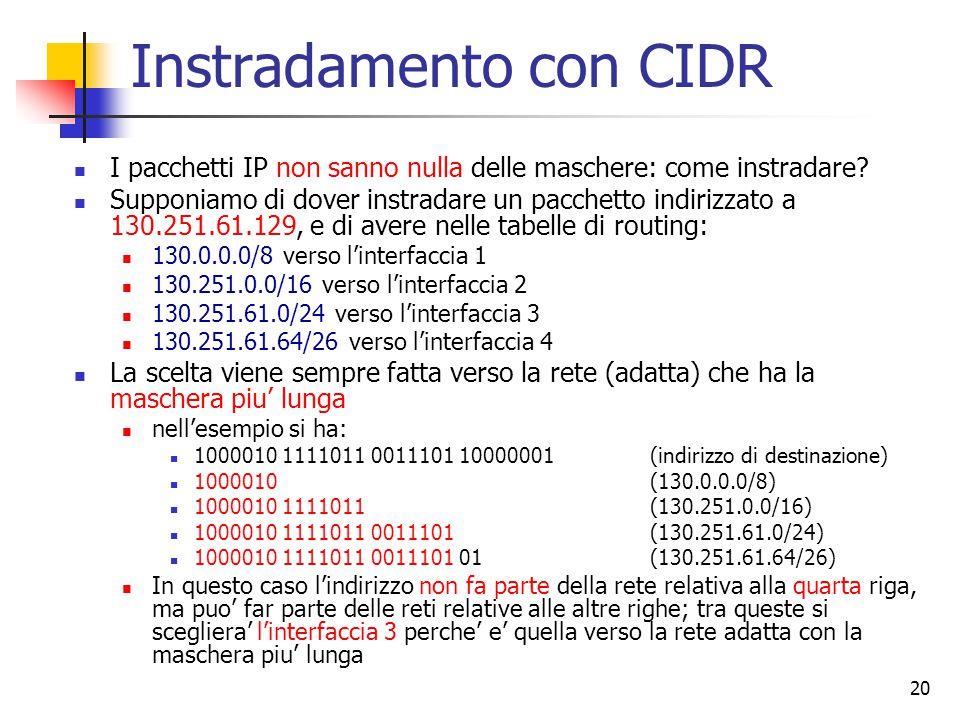 20 Instradamento con CIDR I pacchetti IP non sanno nulla delle maschere: come instradare? Supponiamo di dover instradare un pacchetto indirizzato a 13