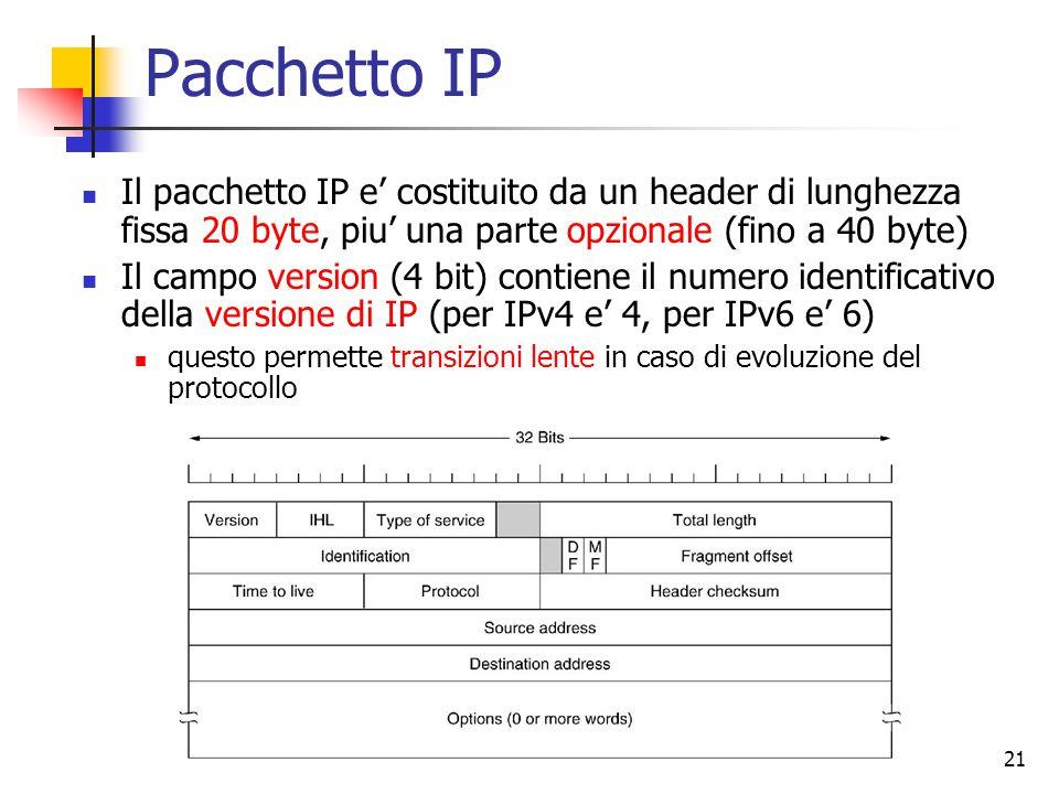 21 Pacchetto IP Il pacchetto IP e' costituito da un header di lunghezza fissa 20 byte, piu' una parte opzionale (fino a 40 byte) Il campo version (4 b