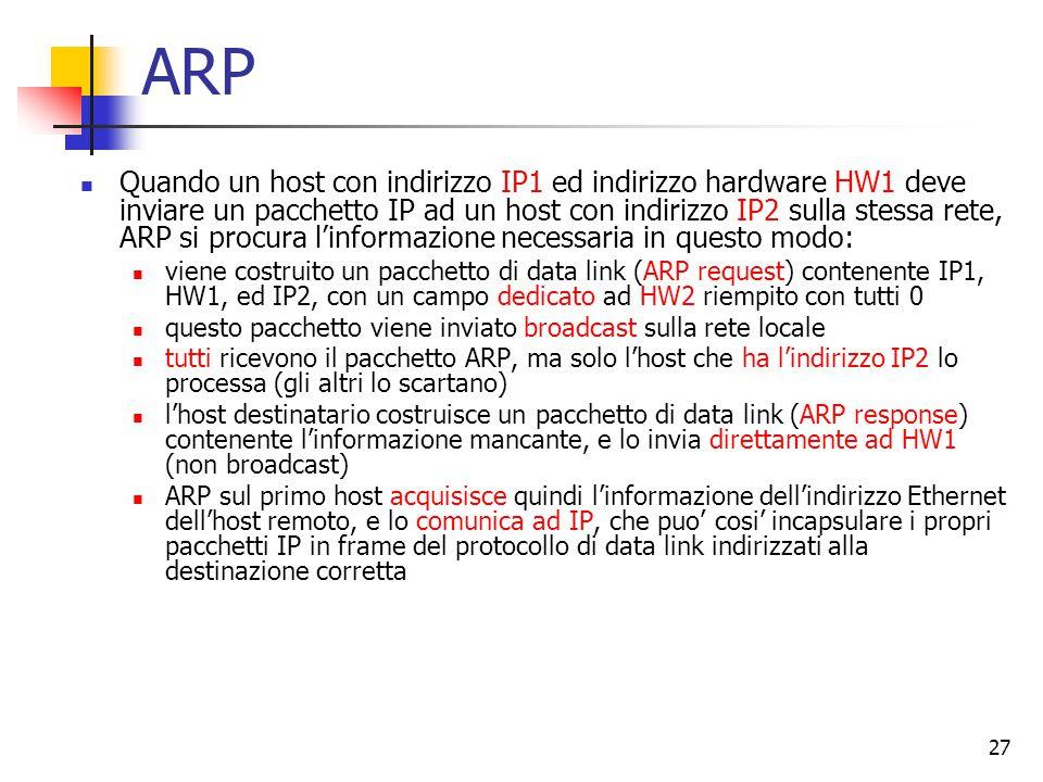 27 ARP Quando un host con indirizzo IP1 ed indirizzo hardware HW1 deve inviare un pacchetto IP ad un host con indirizzo IP2 sulla stessa rete, ARP si