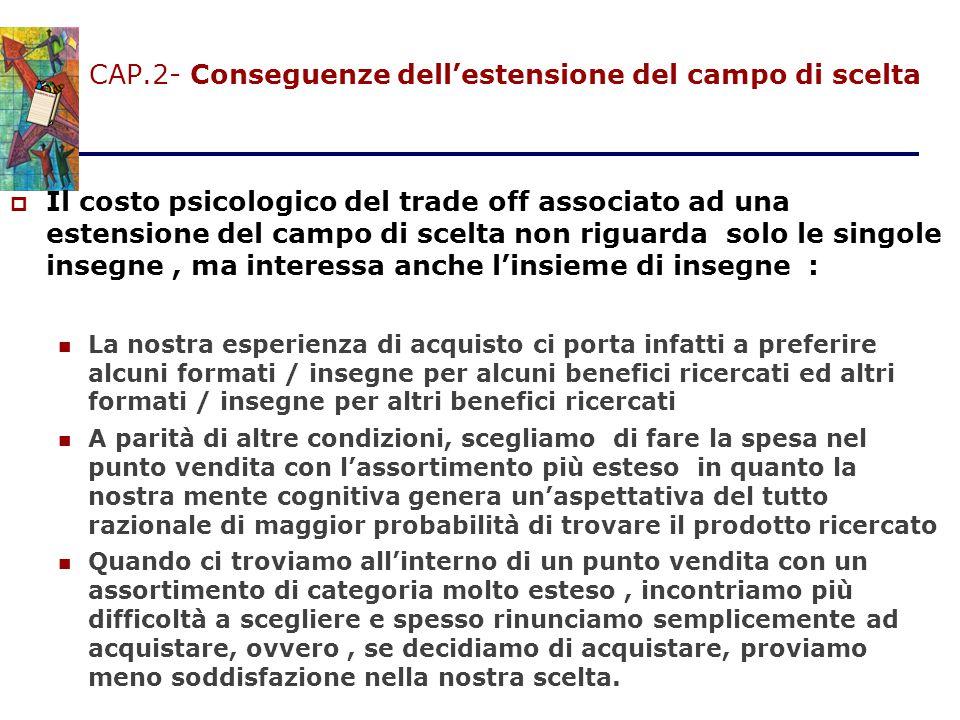CAP.2- Conseguenze dell'estensione del campo di scelta  Il costo psicologico del trade off associato ad una estensione del campo di scelta non riguar