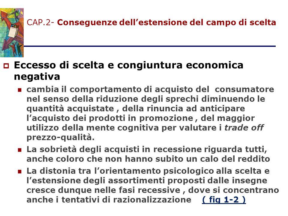 CAP.2- Conseguenze dell'estensione del campo di scelta  Eccesso di scelta e congiuntura economica negativa cambia il comportamento di acquisto del co