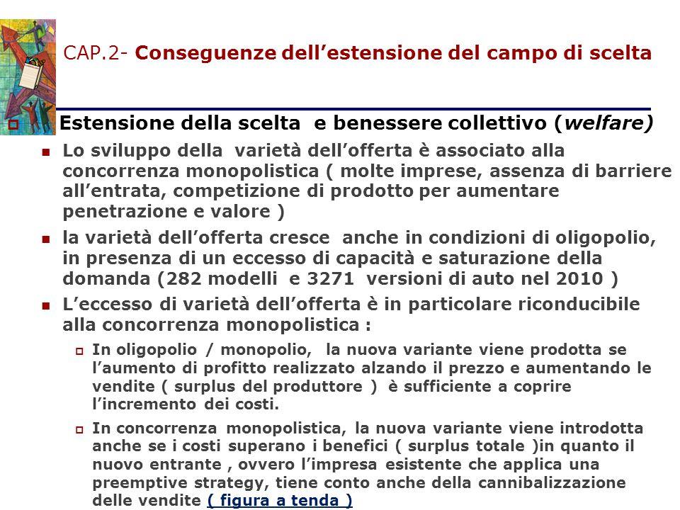 CAP.2- Conseguenze dell'estensione del campo di scelta  Estensione della scelta e benessere collettivo (welfare) Lo sviluppo della varietà dell'offer