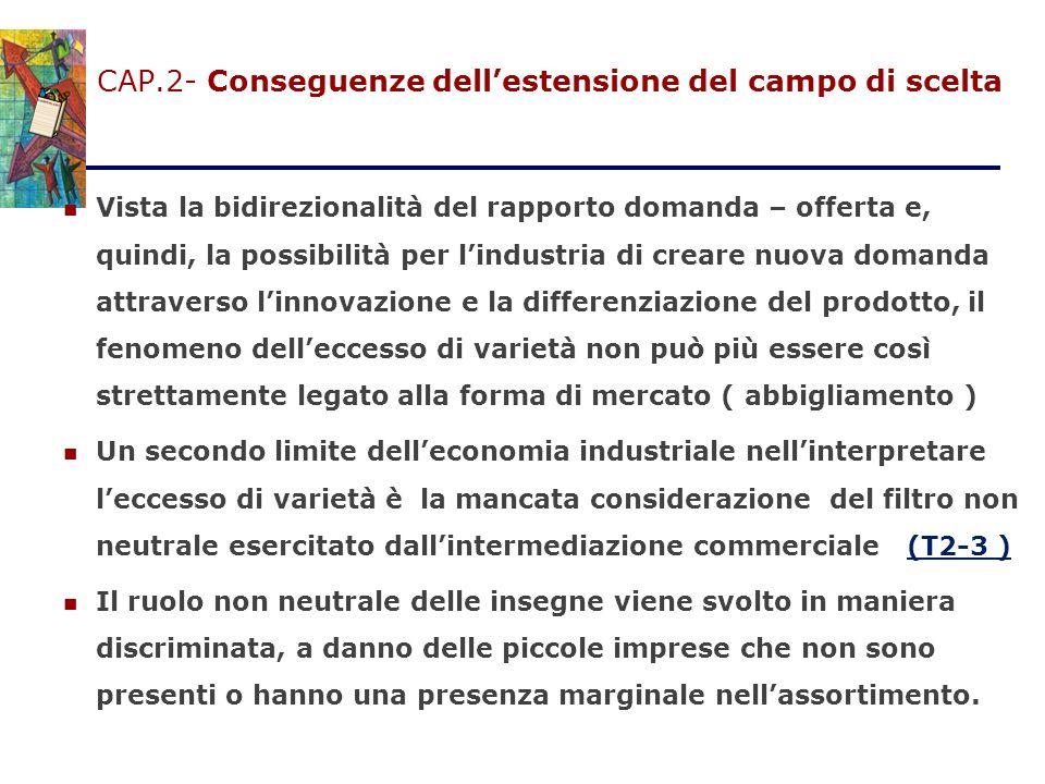CAP.2- Conseguenze dell'estensione del campo di scelta Vista la bidirezionalità del rapporto domanda – offerta e, quindi, la possibilità per l'industr
