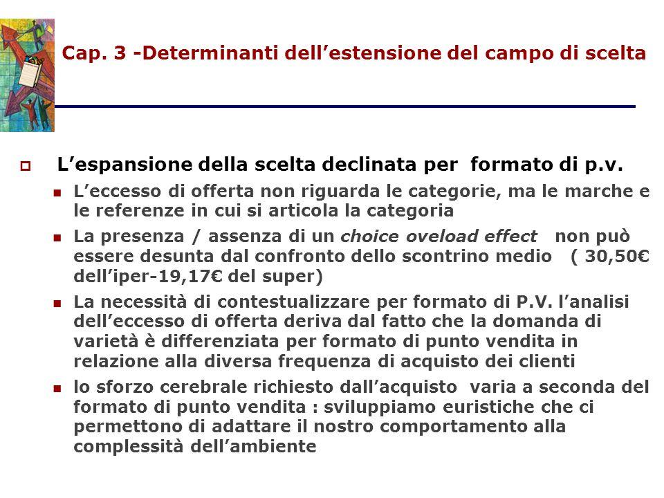 Cap. 3 -Determinanti dell'estensione del campo di scelta  L'espansione della scelta declinata per formato di p.v. L'eccesso di offerta non riguarda l