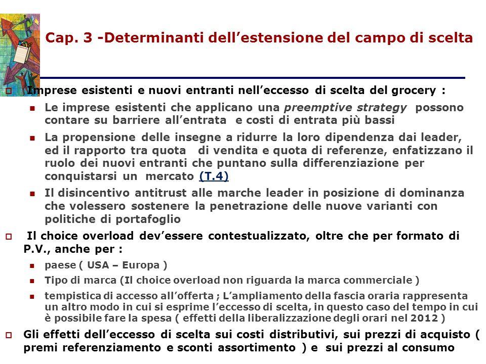 Cap. 3 -Determinanti dell'estensione del campo di scelta  Imprese esistenti e nuovi entranti nell'eccesso di scelta del grocery : Le imprese esistent