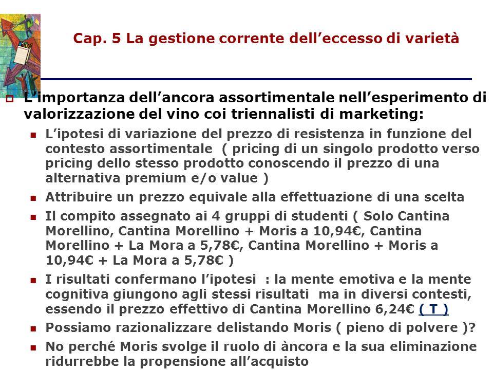 Cap. 5 La gestione corrente dell'eccesso di varietà  L'importanza dell'ancora assortimentale nell'esperimento di valorizzazione del vino coi triennal