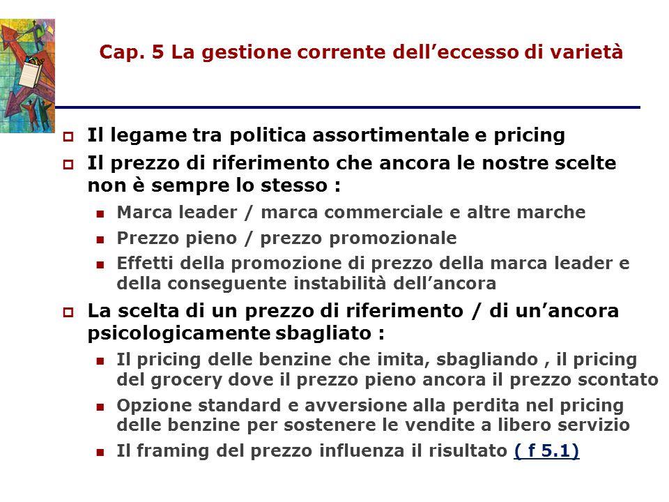 Cap. 5 La gestione corrente dell'eccesso di varietà  Il legame tra politica assortimentale e pricing  Il prezzo di riferimento che ancora le nostre