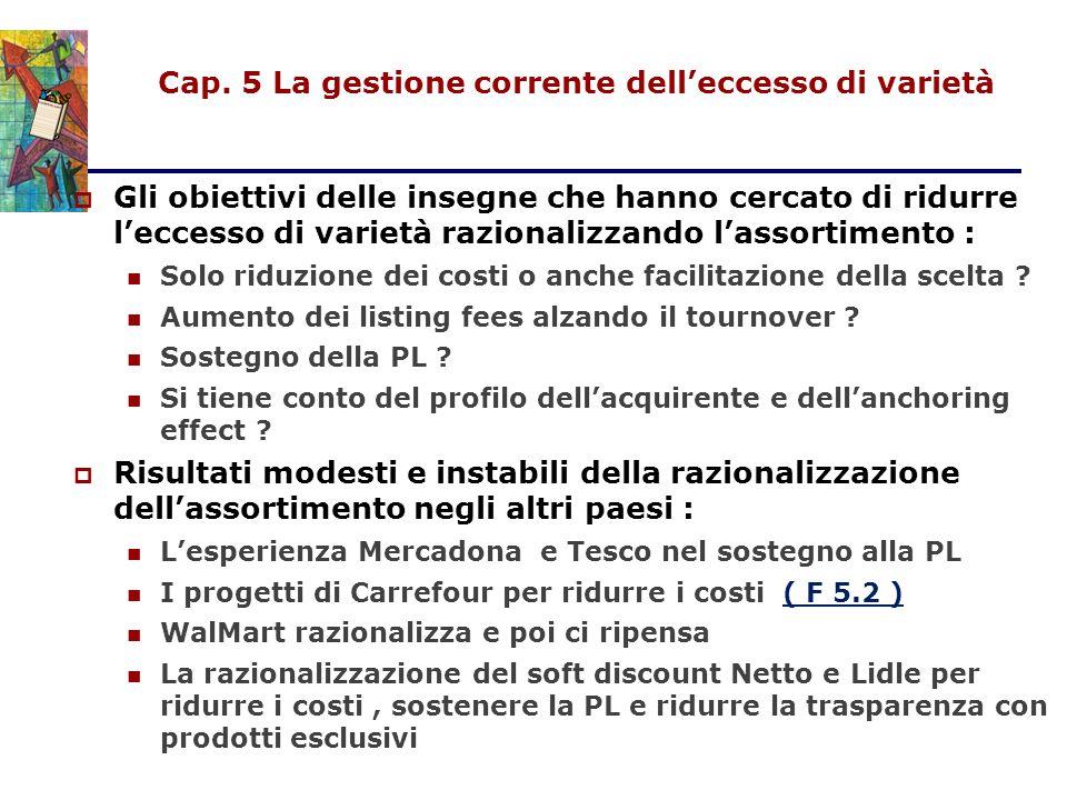 Cap. 5 La gestione corrente dell'eccesso di varietà  Gli obiettivi delle insegne che hanno cercato di ridurre l'eccesso di varietà razionalizzando l'