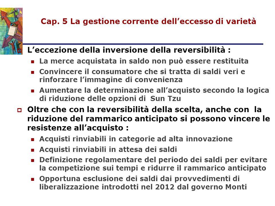 Cap. 5 La gestione corrente dell'eccesso di varietà  L'eccezione della inversione della reversibilità : La merce acquistata in saldo non può essere r