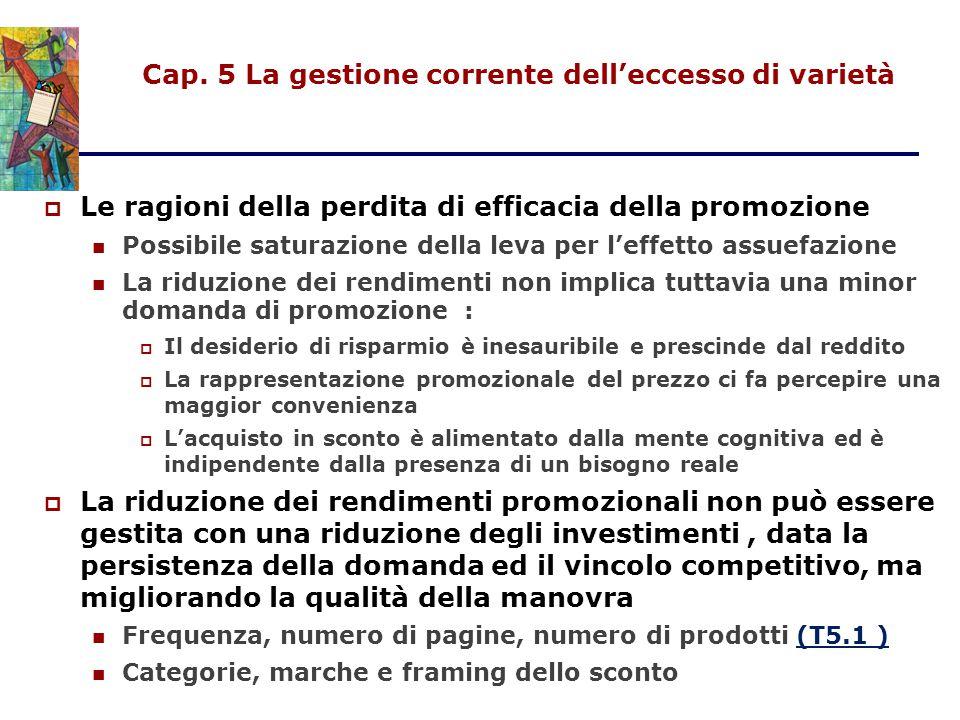 Cap. 5 La gestione corrente dell'eccesso di varietà  Le ragioni della perdita di efficacia della promozione Possibile saturazione della leva per l'ef