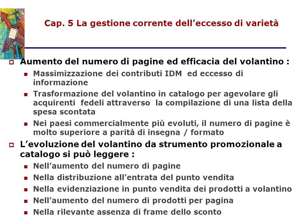 Cap. 5 La gestione corrente dell'eccesso di varietà  Aumento del numero di pagine ed efficacia del volantino : Massimizzazione dei contributi IDM ed