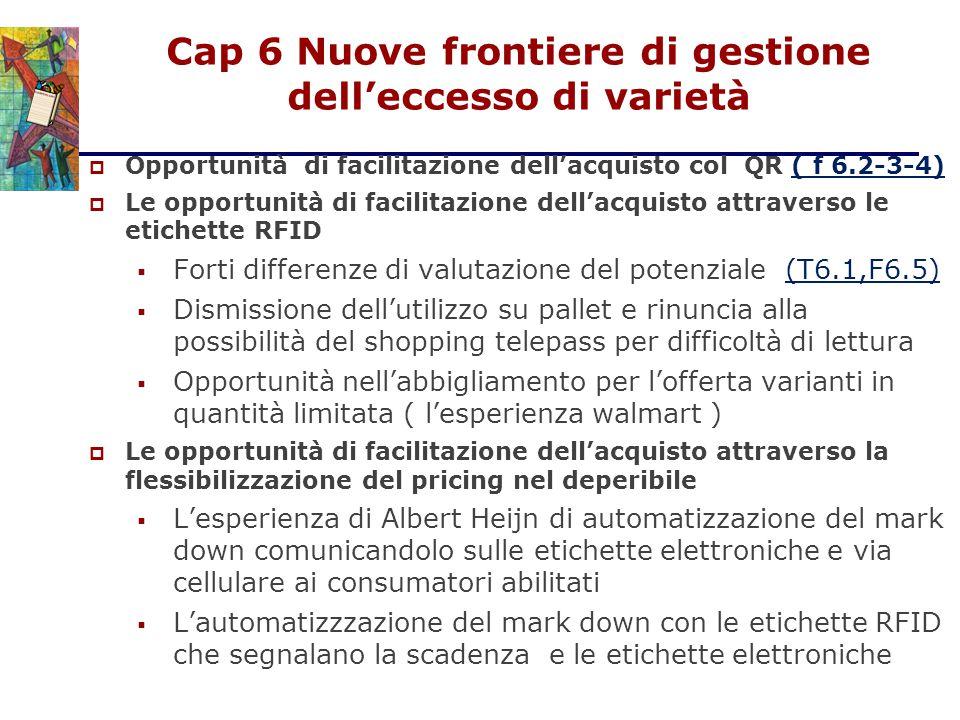 Cap 6 Nuove frontiere di gestione dell'eccesso di varietà  Opportunità di facilitazione dell'acquisto col QR ( f 6.2-3-4)( f 6.2-3-4)  Le opportunit
