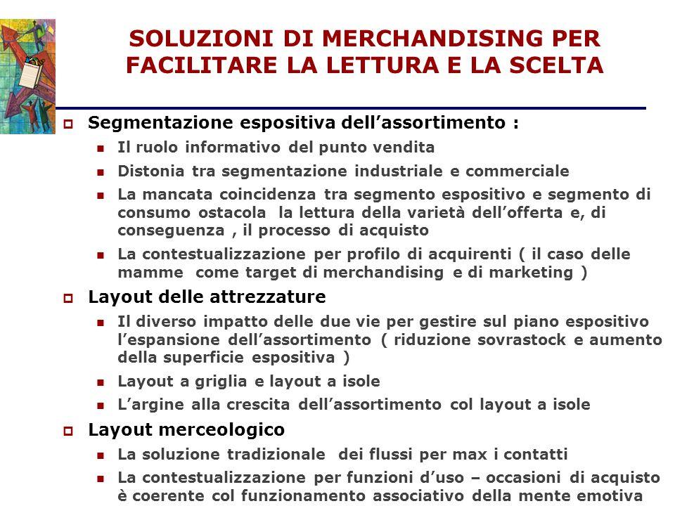 SOLUZIONI DI MERCHANDISING PER FACILITARE LA LETTURA E LA SCELTA  Segmentazione espositiva dell'assortimento : Il ruolo informativo del punto vendita