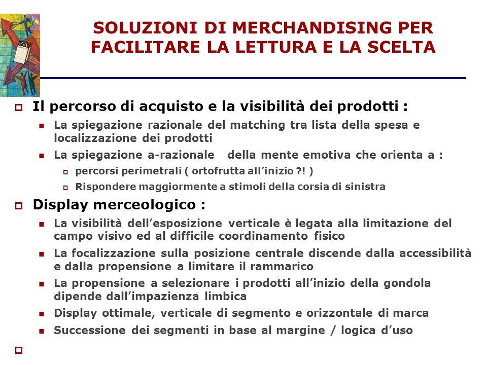 SOLUZIONI DI MERCHANDISING PER FACILITARE LA LETTURA E LA SCELTA  Il percorso di acquisto e la visibilità dei prodotti : La spiegazione razionale del