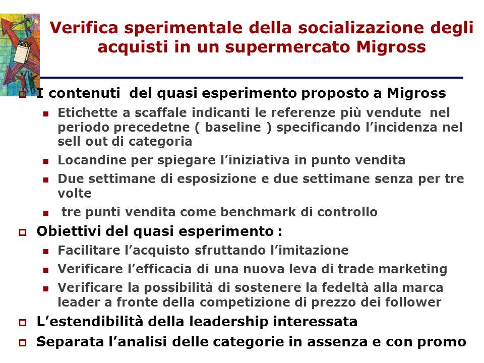 Verifica sperimentale della socializazione degli acquisti in un supermercato Migross  I contenuti del quasi esperimento proposto a Migross Etichette
