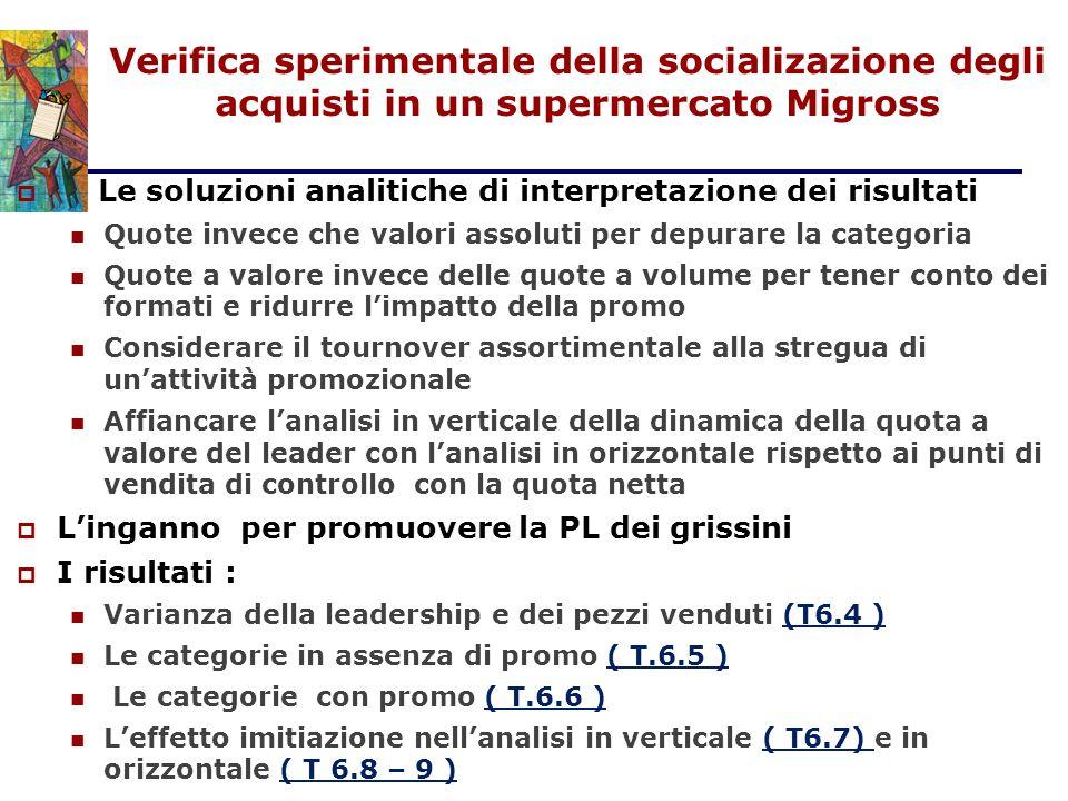 Verifica sperimentale della socializazione degli acquisti in un supermercato Migross  Le soluzioni analitiche di interpretazione dei risultati Quote