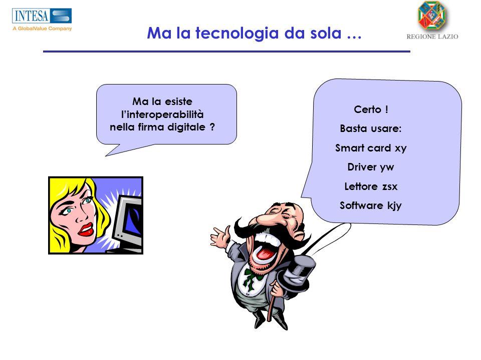 Ma la tecnologia da sola … Ma la esiste l'interoperabilità nella firma digitale ? Certo ! Basta usare: Smart card xy Driver yw Lettore zsx Software kj