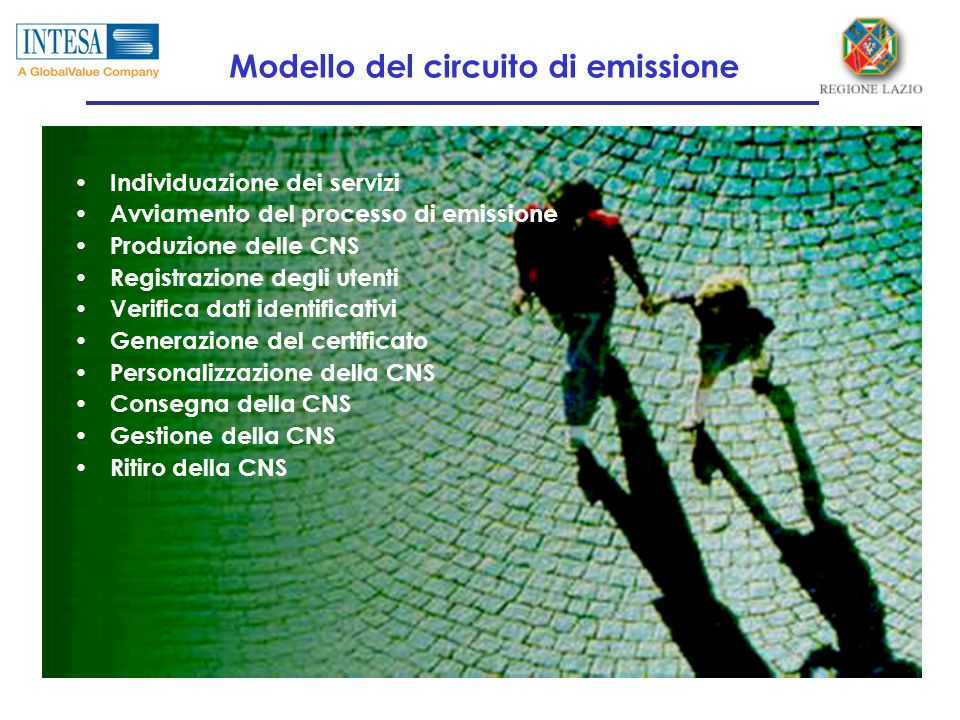 Modello del circuito di emissione Individuazione dei servizi Avviamento del processo di emissione Produzione delle CNS Registrazione degli utenti Verifica dati identificativi Generazione del certificato Personalizzazione della CNS Consegna della CNS Gestione della CNS Ritiro della CNS