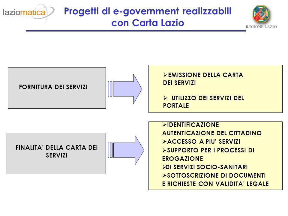 Progetti di e-government realizzabili con Carta Lazio  EMISSIONE DELLA CARTA DEI SERVIZI  UTILIZZO DEI SERVIZI DEL PORTALE FORNITURA DEI SERVIZI FINALITA' DELLA CARTA DEI SERVIZI  IDENTIFICAZIONE AUTENTICAZIONE DEL CITTADINO  ACCESSO A PIU' SERVIZI  SUPPORTO PER I PROCESSI DI EROGAZIONE  DI SERVIZI SOCIO-SANITARI  SOTTOSCRIZIONE DI DOCUMENTI E RICHIESTE CON VALIDITA' LEGALE