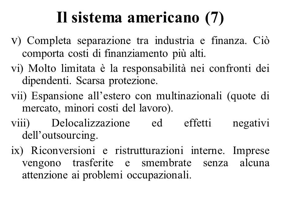 Il sistema americano (7) v ) Completa separazione tra industria e finanza. Ciò comporta costi di finanziamento più alti. vi) Molto limitata è la respo