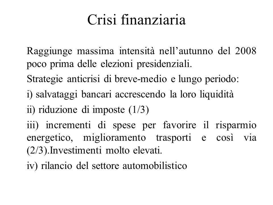 Crisi finanziaria Raggiunge massima intensità nell'autunno del 2008 poco prima delle elezioni presidenziali. Strategie anticrisi di breve-medio e lung