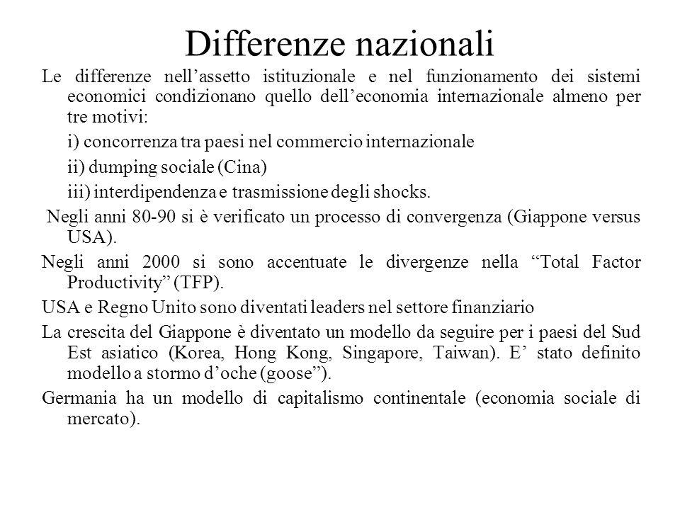 Differenze nazionali Le differenze nell'assetto istituzionale e nel funzionamento dei sistemi economici condizionano quello dell'economia internazionale almeno per tre motivi: i) concorrenza tra paesi nel commercio internazionale ii) dumping sociale (Cina) iii) interdipendenza e trasmissione degli shocks.