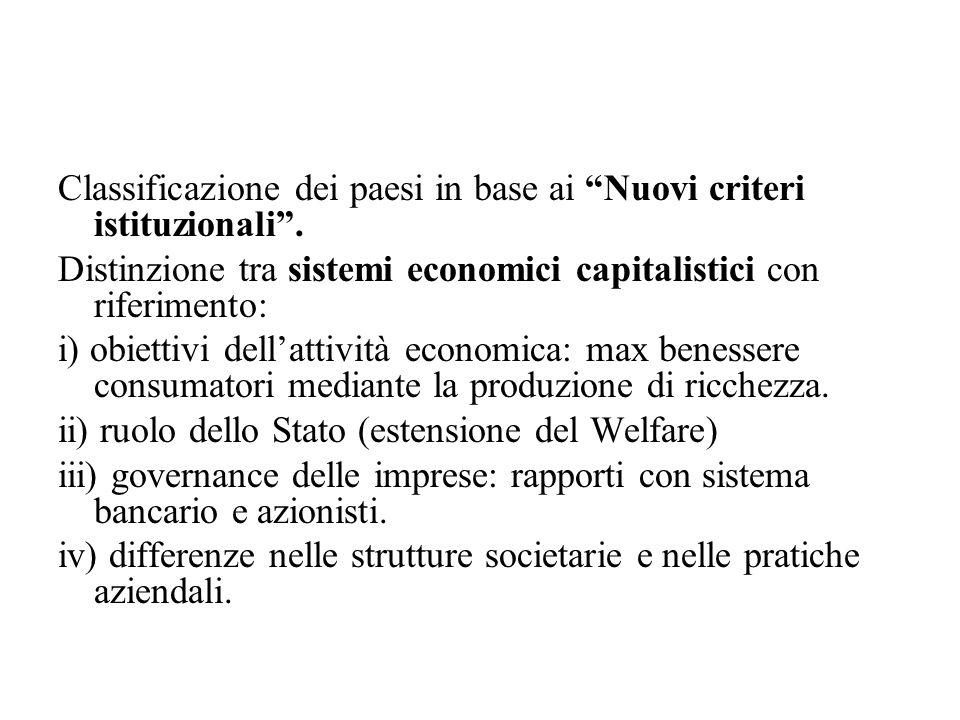 """Classificazione dei paesi in base ai """"Nuovi criteri istituzionali"""". Distinzione tra sistemi economici capitalistici con riferimento: i) obiettivi dell"""