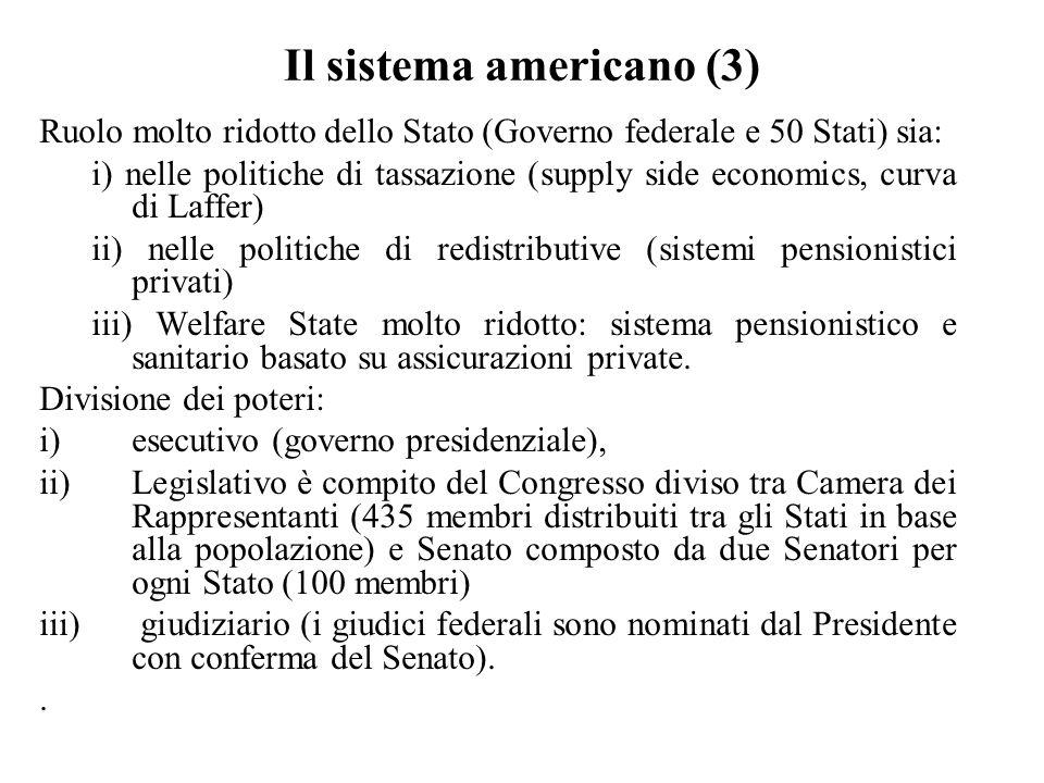 Il sistema americano (3) Ruolo molto ridotto dello Stato (Governo federale e 50 Stati) sia: i) nelle politiche di tassazione (supply side economics, c