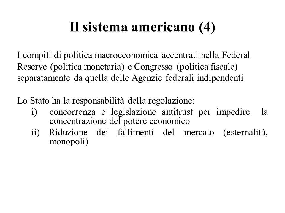 Il sistema americano (4) I compiti di politica macroeconomica accentrati nella Federal Reserve (politica monetaria) e Congresso (politica fiscale) sep