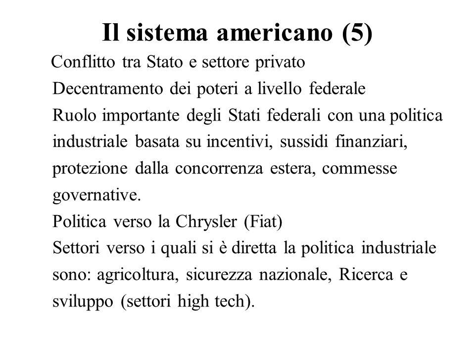 Il sistema americano (5) Conflitto tra Stato e settore privato Decentramento dei poteri a livello federale Ruolo importante degli Stati federali con una politica industriale basata su incentivi, sussidi finanziari, protezione dalla concorrenza estera, commesse governative.