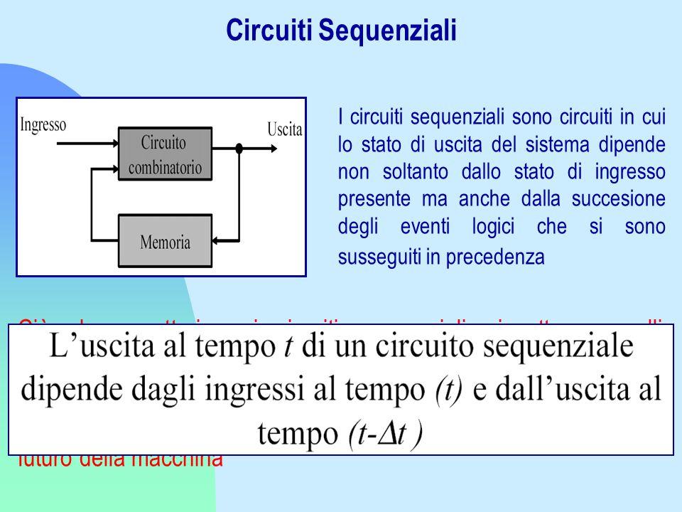 Circuiti Sequenziali I circuiti sequenziali sono circuiti in cui lo stato di uscita del sistema dipende non soltanto dallo stato di ingresso presente ma anche dalla succesione degli eventi logici che si sono susseguiti in precedenza Ciò che caratterizza i circuiti sequenziali, rispetto a quelli combinatori è la presenza di elementi di memoria capaci di immagazzinare n variabili binarie (VARIABILI DI STATO), che insieme agli ingressi presenti, determinano le uscite e lo stato futuro della macchina