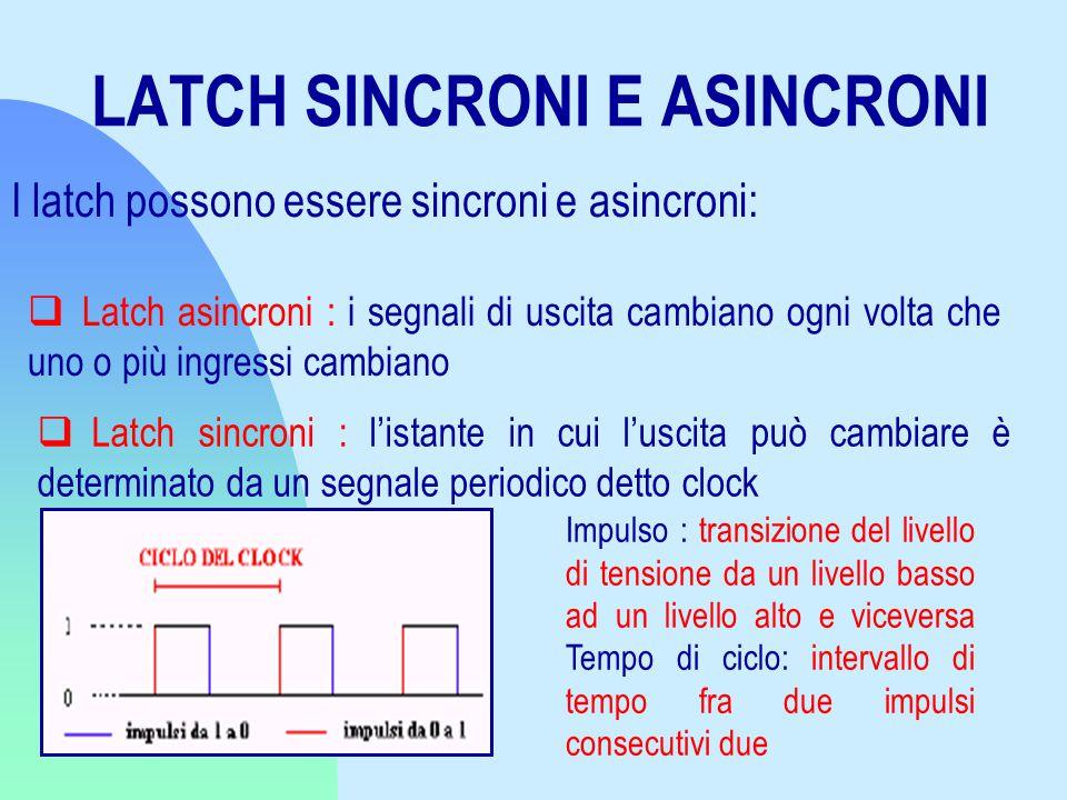 LATCH SINCRONI E ASINCRONI I latch possono essere sincroni e asincroni:  Latch asincroni : i segnali di uscita cambiano ogni volta che uno o più ingressi cambiano  Latch sincroni : l'istante in cui l'uscita può cambiare è determinato da un segnale periodico detto clock Impulso : transizione del livello di tensione da un livello basso ad un livello alto e viceversa Tempo di ciclo: intervallo di tempo fra due impulsi consecutivi due