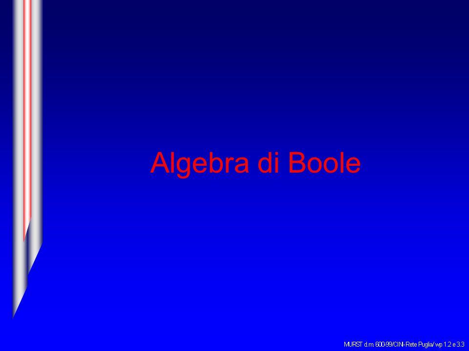 Funzione booleana â Un insieme di variabili booleane combinate per mezzo degli operatori bolleani, and, or, not dà luogo ad una funzione booleana.