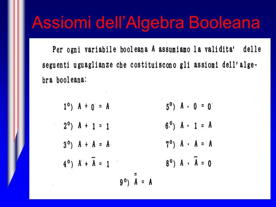 Assiomi dell'Algebra Booleana