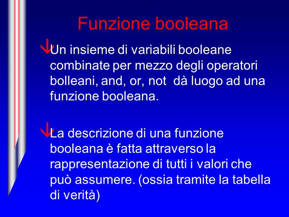 Funzione booleana â Un insieme di variabili booleane combinate per mezzo degli operatori bolleani, and, or, not dà luogo ad una funzione booleana. â L