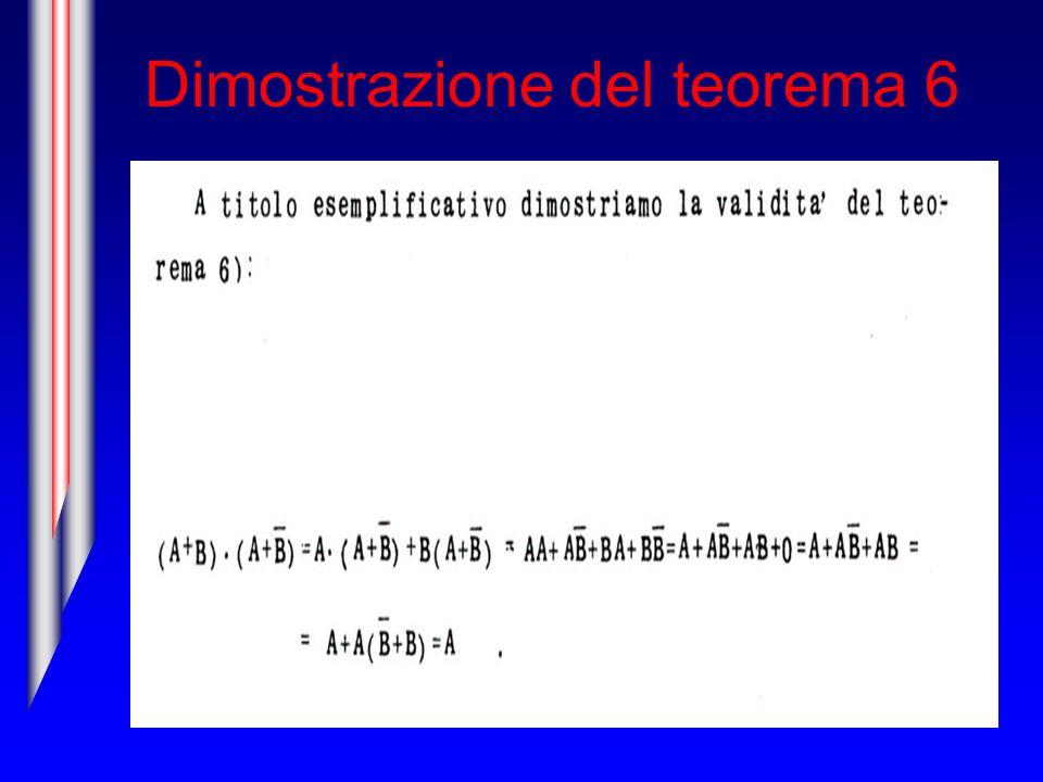 Dimostrazione del teorema 6