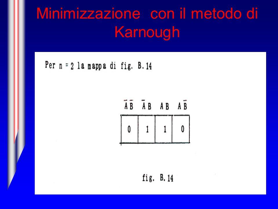 Minimizzazione con il metodo di Karnough