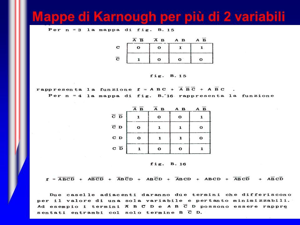 Mappe di Karnough per più di 2 variabili