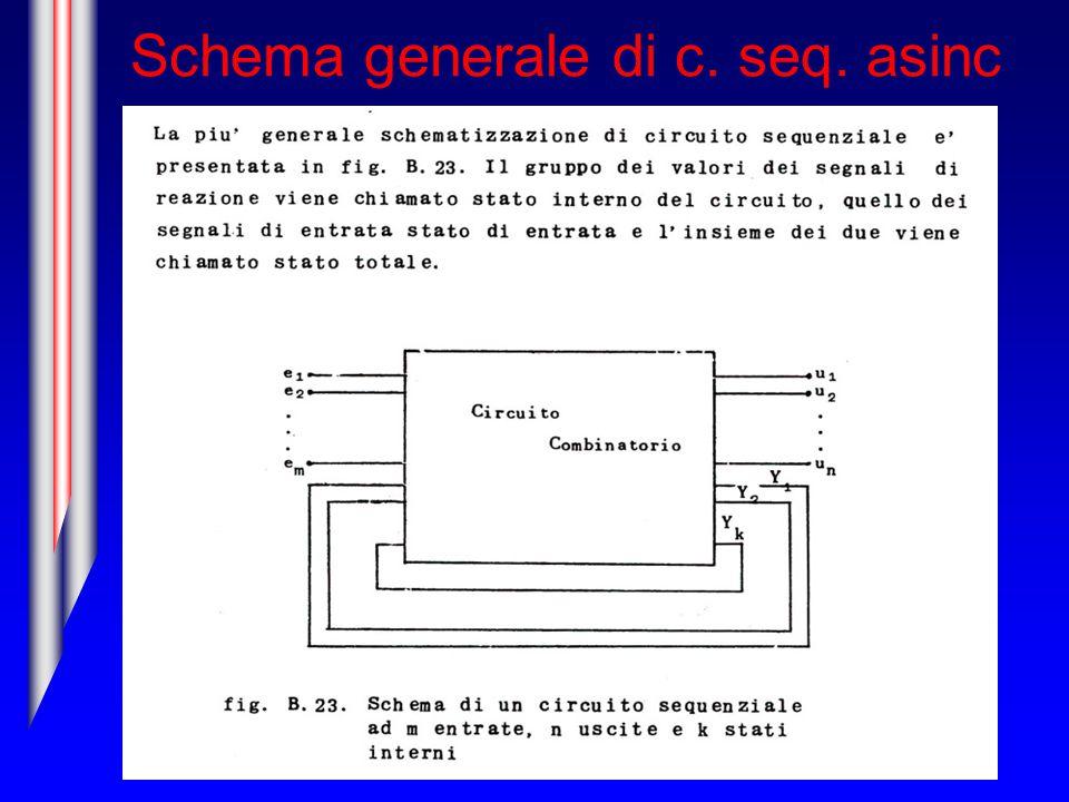 Schema generale di c. seq. asinc