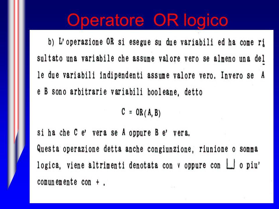 Operatore AND logico