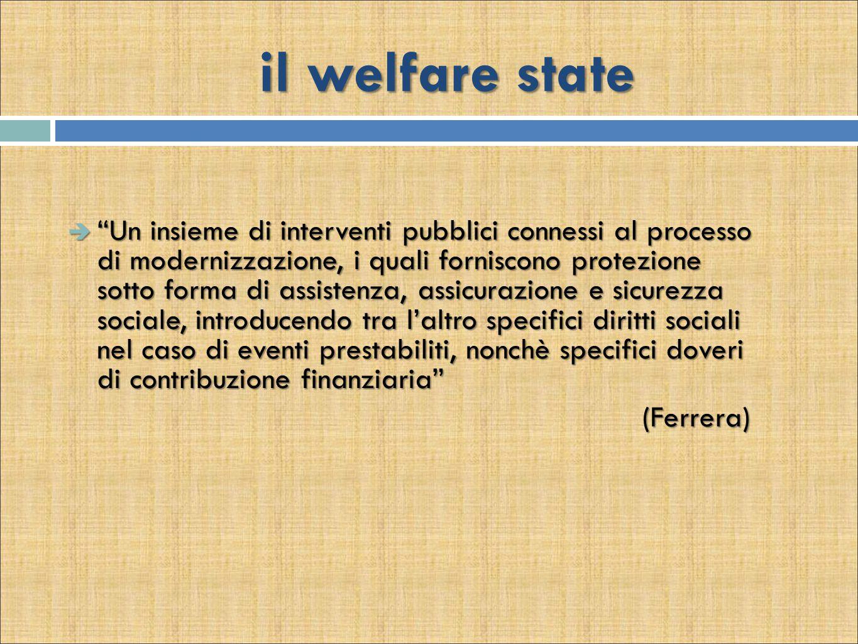 il welfare state il welfare state  Un insieme di interventi pubblici connessi al processo di modernizzazione, i quali forniscono protezione sotto forma di assistenza, assicurazione e sicurezza sociale, introducendo tra l'altro specifici diritti sociali nel caso di eventi prestabiliti, nonchè specifici doveri di contribuzione finanziaria (Ferrera)