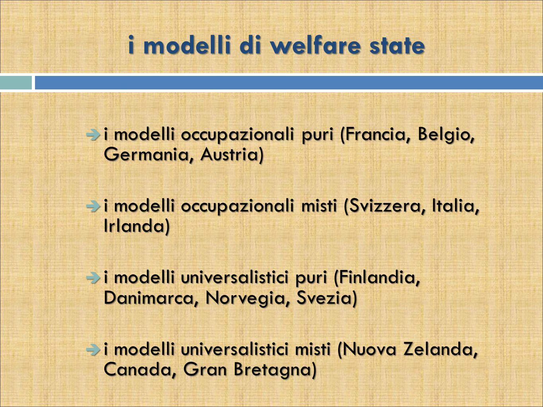i modelli di welfare state  i modelli occupazionali puri (Francia, Belgio, Germania, Austria)  i modelli occupazionali misti (Svizzera, Italia, Irlanda)  i modelli universalistici puri (Finlandia, Danimarca, Norvegia, Svezia)  i modelli universalistici misti (Nuova Zelanda, Canada, Gran Bretagna)