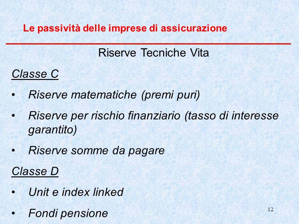 12 Le passività delle imprese di assicurazione Riserve Tecniche Vita Classe C Riserve matematiche (premi puri) Riserve per rischio finanziario (tasso