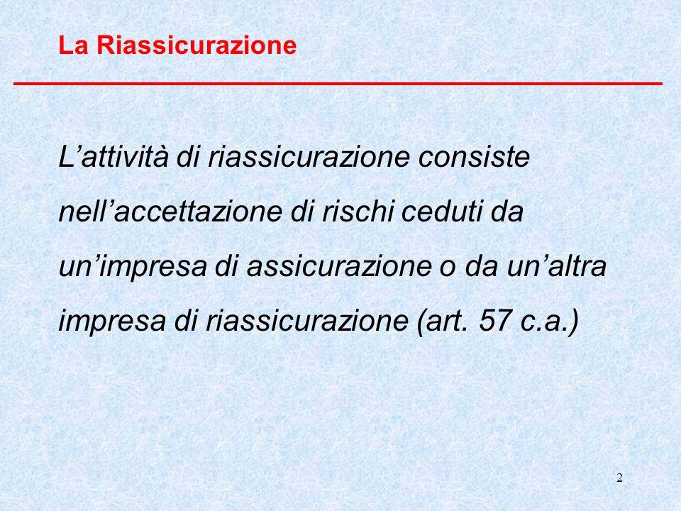 2 La Riassicurazione L'attività di riassicurazione consiste nell'accettazione di rischi ceduti da un'impresa di assicurazione o da un'altra impresa di riassicurazione (art.