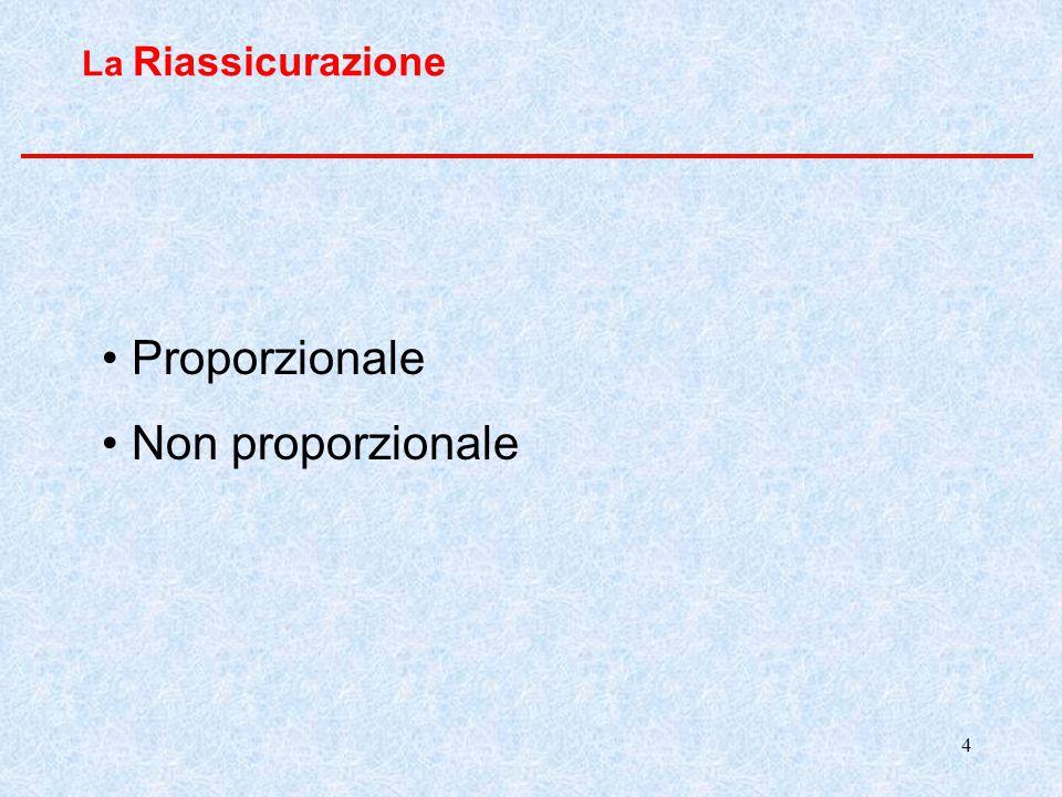 4 La Riassicurazione Proporzionale Non proporzionale